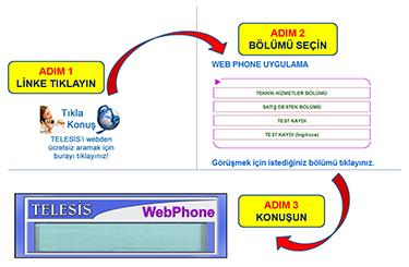 Webden Ara